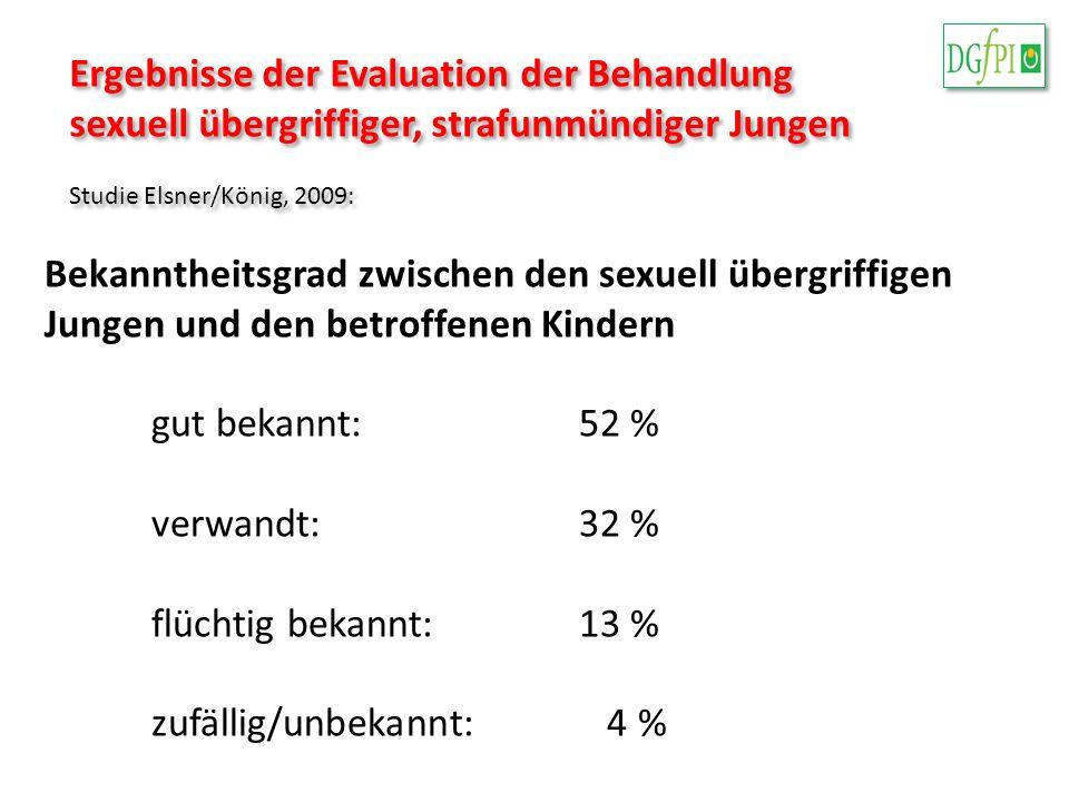Ergebnisse der Evaluation der Behandlung sexuell übergriffiger, strafunmündiger Jungen Studie Elsner/König, 2009: Ergebnisse der Evaluation der Behand