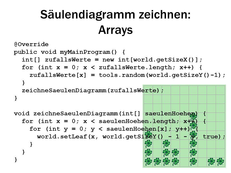 Säulendiagramm zeichnen: Arrays @Override public void myMainProgram() { int[] zufallsWerte = new int[world.getSizeX()]; for (int x = 0; x < zufallsWer