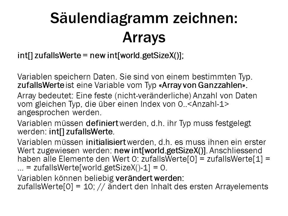 Säulendiagramm zeichnen: Arrays int[] zufallsWerte = new int[world.getSizeX()]; Variablen speichern Daten. Sie sind von einem bestimmten Typ. zufallsW
