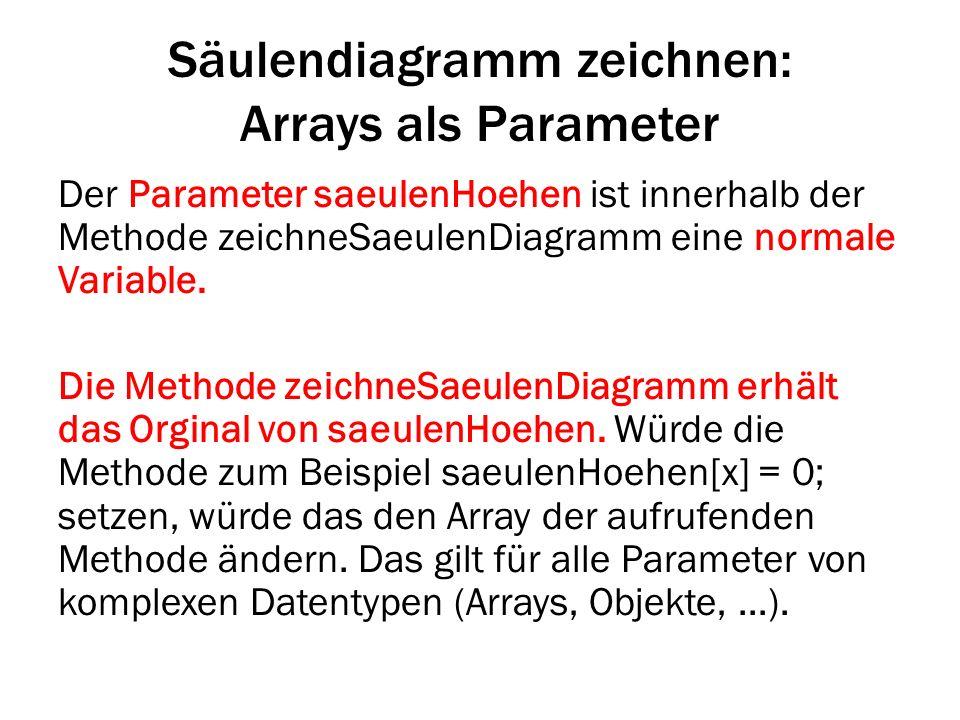 Säulendiagramm zeichnen: Arrays als Parameter Der Parameter saeulenHoehen ist innerhalb der Methode zeichneSaeulenDiagramm eine normale Variable. Die