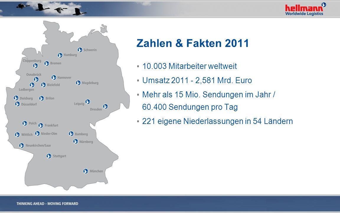 Zahlen & Fakten 2011 10.003 Mitarbeiter weltweit Umsatz 2011 - 2,581 Mrd. Euro Mehr als 15 Mio. Sendungen im Jahr / 60.400 Sendungen pro Tag 221 eigen