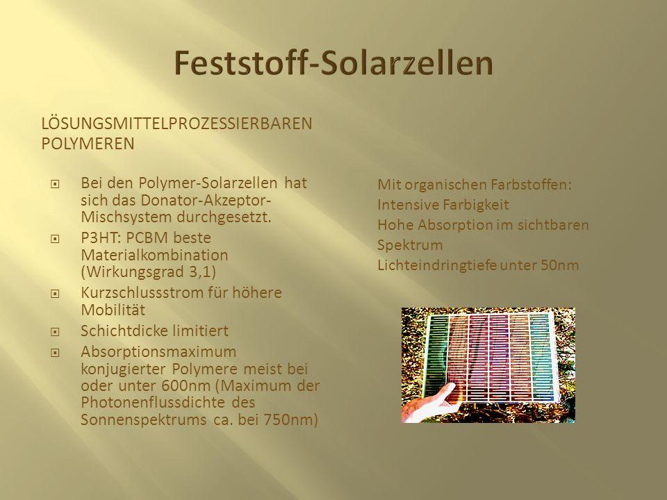 LÖSUNGSMITTELPROZESSIERBAREN POLYMEREN Bei den Polymer-Solarzellen hat sich das Donator-Akzeptor- Mischsystem durchgesetzt. P3HT: PCBM beste Materialk