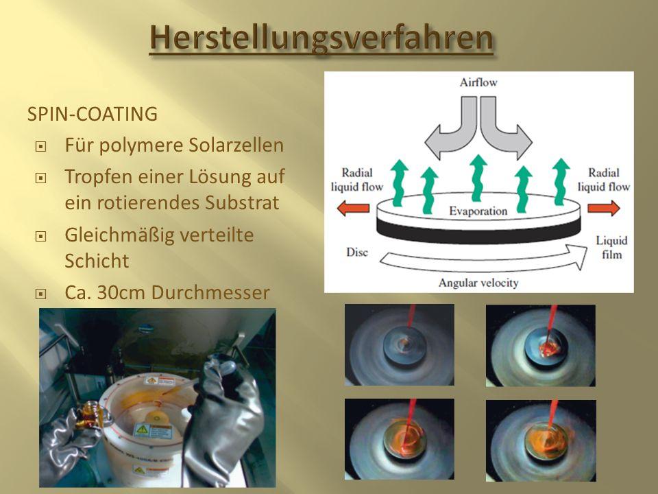 SPIN-COATING Für polymere Solarzellen Tropfen einer Lösung auf ein rotierendes Substrat Gleichmäßig verteilte Schicht Ca. 30cm Durchmesser