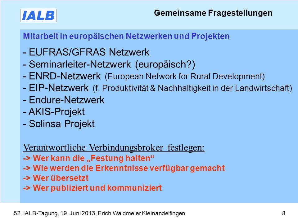 52. IALB-Tagung, 19. Juni 2013, Erich Waldmeier Kleinandelfingen8 Mitarbeit in europäischen Netzwerken und Projekten - EUFRAS/GFRAS Netzwerk - Seminar