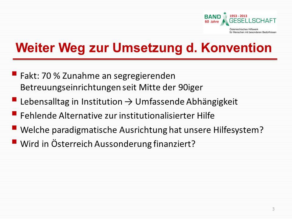 Weiter Weg zur Umsetzung d. Konvention Fakt: 70 % Zunahme an segregierenden Betreuungseinrichtungen seit Mitte der 90iger Lebensalltag in Institution