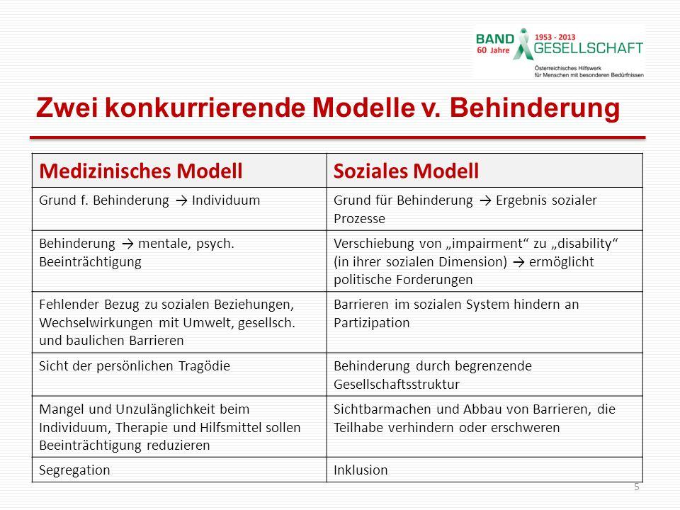 Zwei konkurrierende Modelle v. Behinderung 5 Medizinisches ModellSoziales Modell Grund f. Behinderung IndividuumGrund für Behinderung Ergebnis soziale