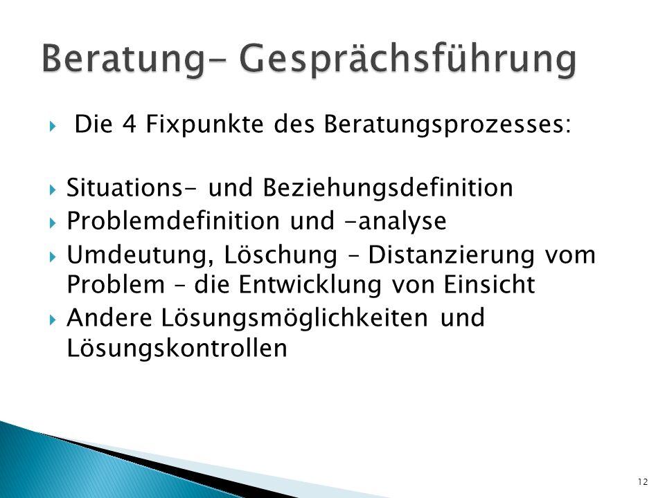 Die 4 Fixpunkte des Beratungsprozesses: Situations- und Beziehungsdefinition Problemdefinition und -analyse Umdeutung, Löschung – Distanzierung vom Pr
