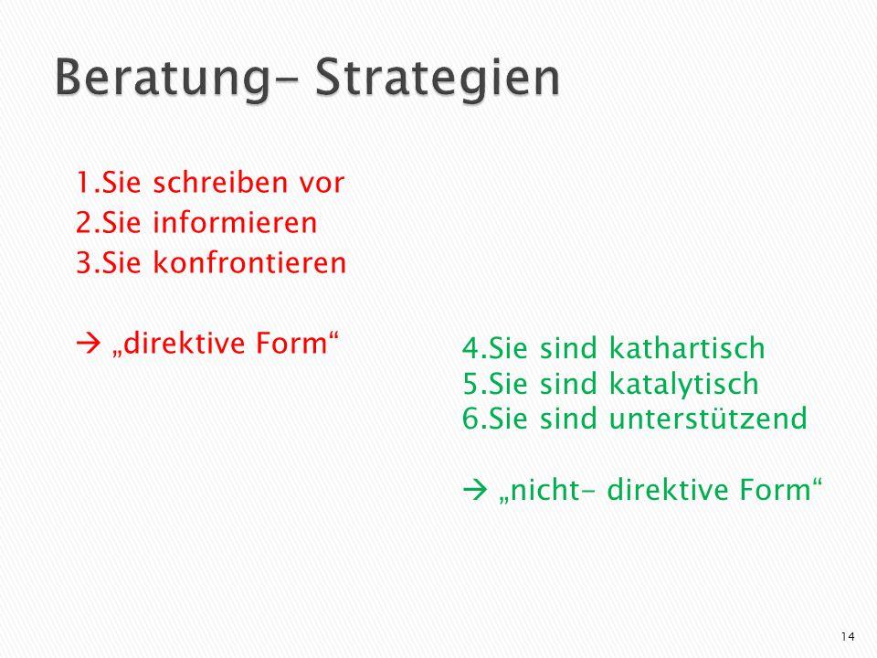 1.Sie schreiben vor 2.Sie informieren 3.Sie konfrontieren direktive Form 4.Sie sind kathartisch 5.Sie sind katalytisch 6.Sie sind unterstützend nicht-