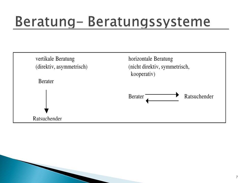 1) Veränderung, Verbesserung der verhaltensbezogenen, sozialen und institutionellen Verhältnisse 2) Vermittlung von Kompetenzen 3) Gleichrangigkeit 4) Abgrenzung des Informations- bzw.