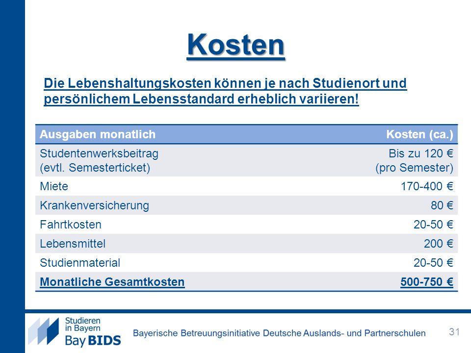Kosten Ausgaben monatlichKosten (ca.) Studentenwerksbeitrag (evtl. Semesterticket) Bis zu 120 (pro Semester) Miete170-400 Krankenversicherung80 Fahrtk