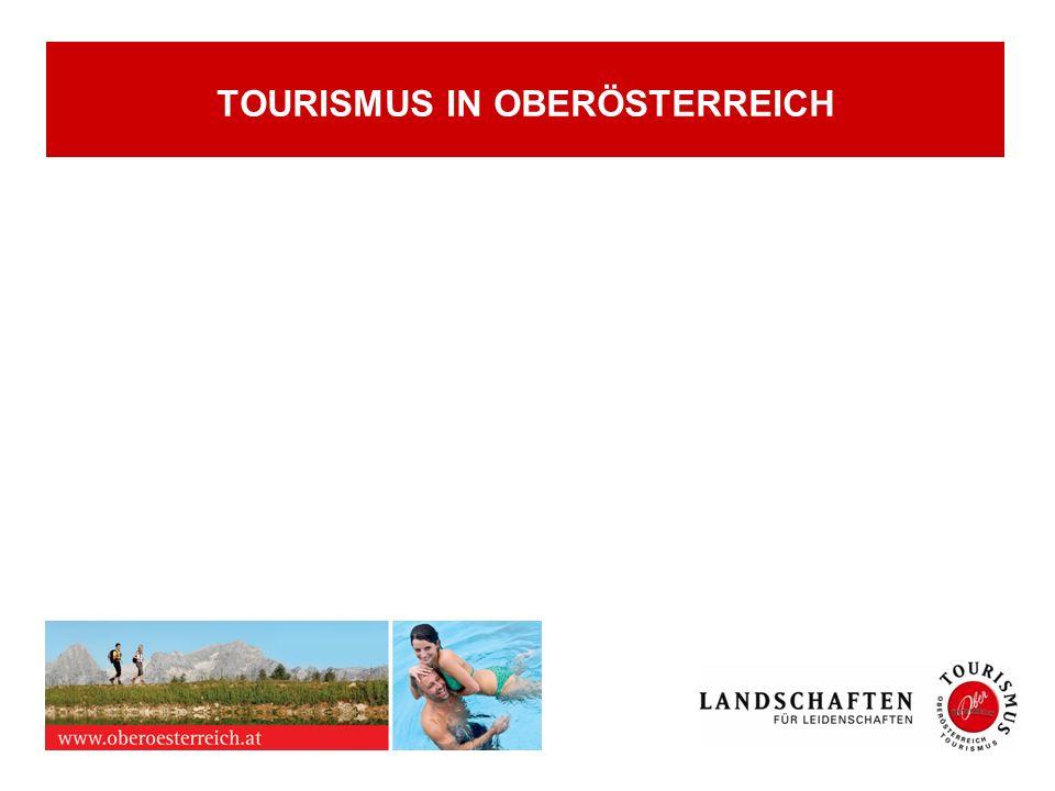 Tourismus in Zahlen