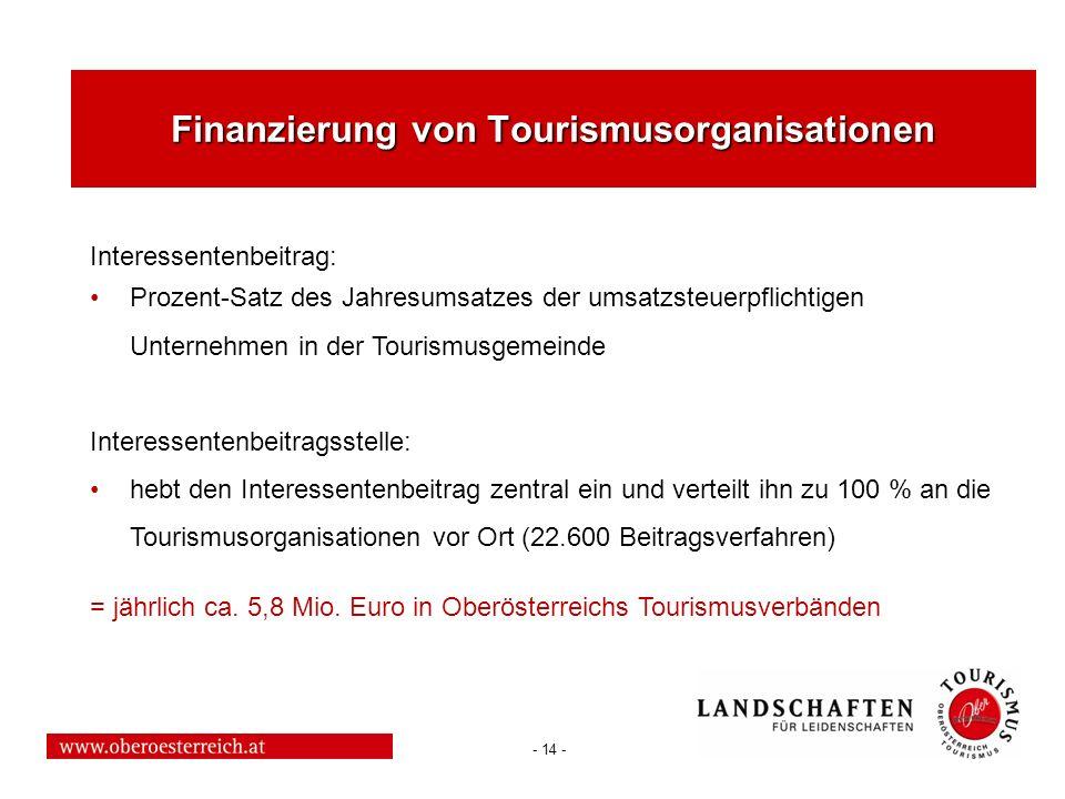 - 14 - Finanzierung von Tourismusorganisationen Interessentenbeitrag: Prozent-Satz des Jahresumsatzes der umsatzsteuerpflichtigen Unternehmen in der T