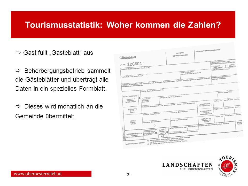 - 4 - Gemeinde leitet Nächtigungszahlen (und weitere statistische Daten) an die Statistik Austria in Wien und auch an das Amt der Oö.