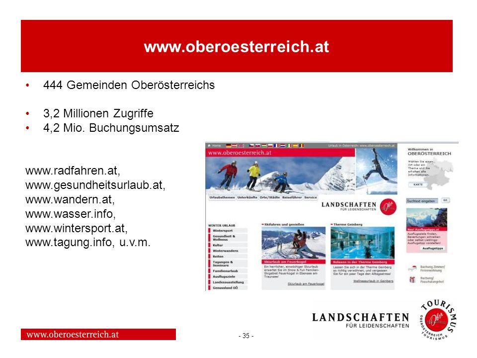 - 35 - 444 Gemeinden Oberösterreichs 3,2 Millionen Zugriffe 4,2 Mio. Buchungsumsatz www.radfahren.at, www.gesundheitsurlaub.at, www.wandern.at, www.wa