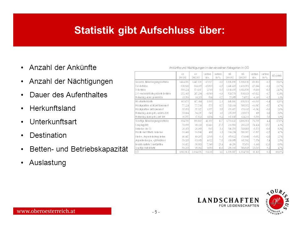 - 6 - Der Tourismus in Oberösterreich Tourismusjahr 2009/2010 Quelle: Abt.