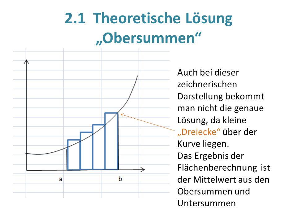 2.1 Theoretische Lösung Obersummen Auch bei dieser zeichnerischen Darstellung bekommt man nicht die genaue Lösung, da kleine Dreiecke über der Kurve liegen.