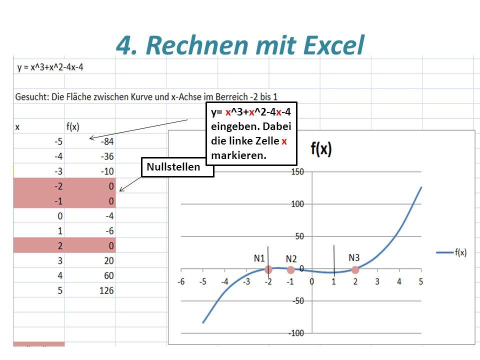 4. Rechnen mit Excel Nullstellen y= x^3+x^2-4x-4 eingeben. Dabei die linke Zelle x markieren.