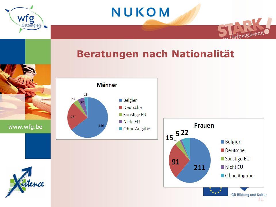 www.wfg.be Beratungen nach Nationalität 11