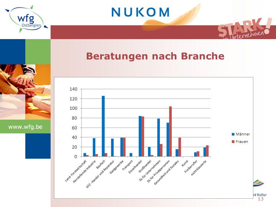 www.wfg.be Beratungen nach Branche 13