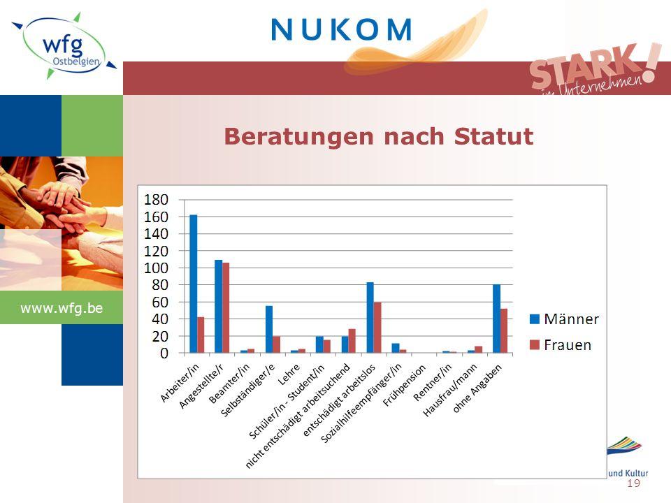 www.wfg.be Beratungen nach Statut 19