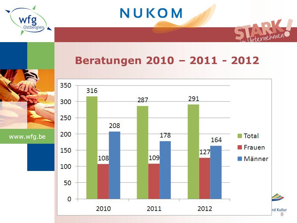 www.wfg.be Beratungen 2010 – 2011 - 2012 8