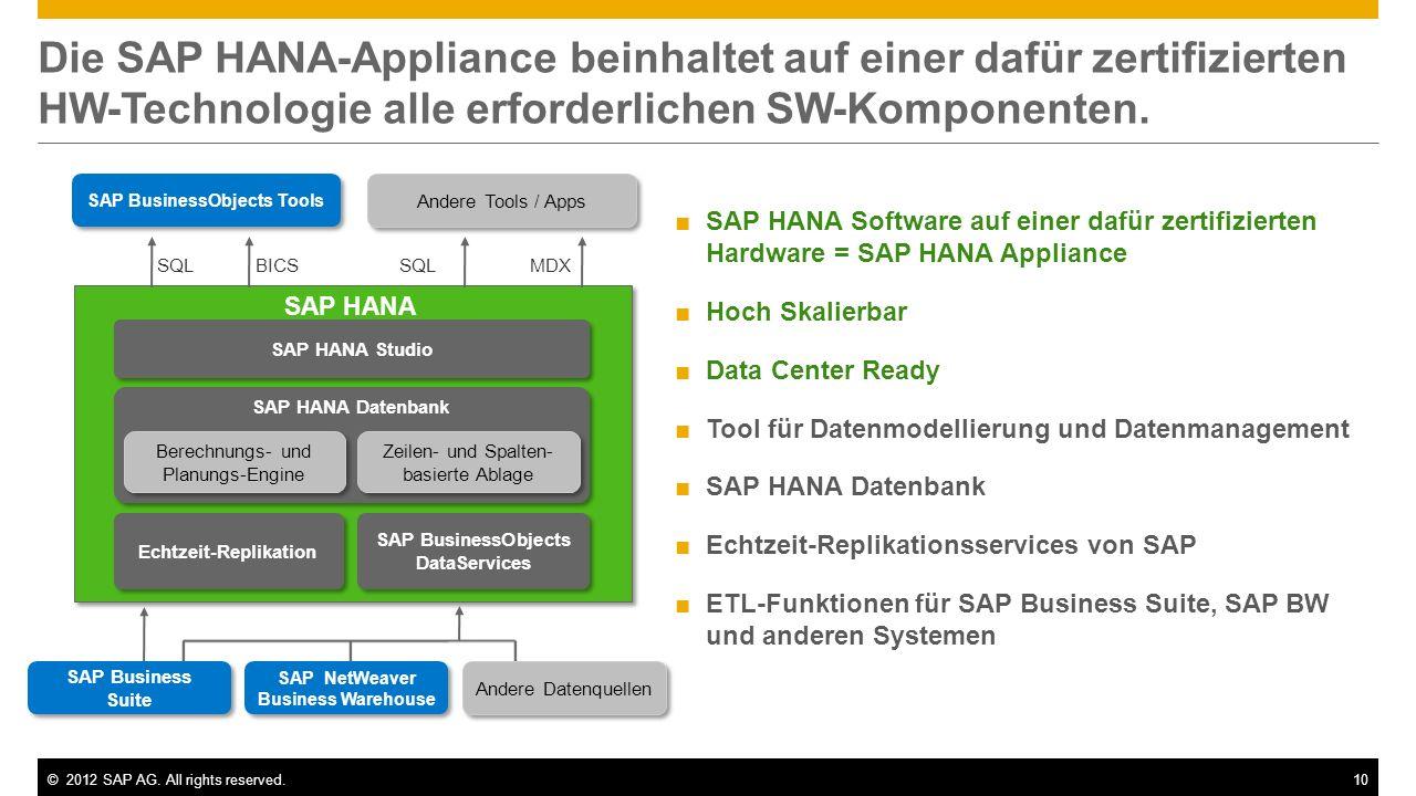 ©2012 SAP AG. All rights reserved.10 Die SAP HANA-Appliance beinhaltet auf einer dafür zertifizierten HW-Technologie alle erforderlichen SW-Komponente