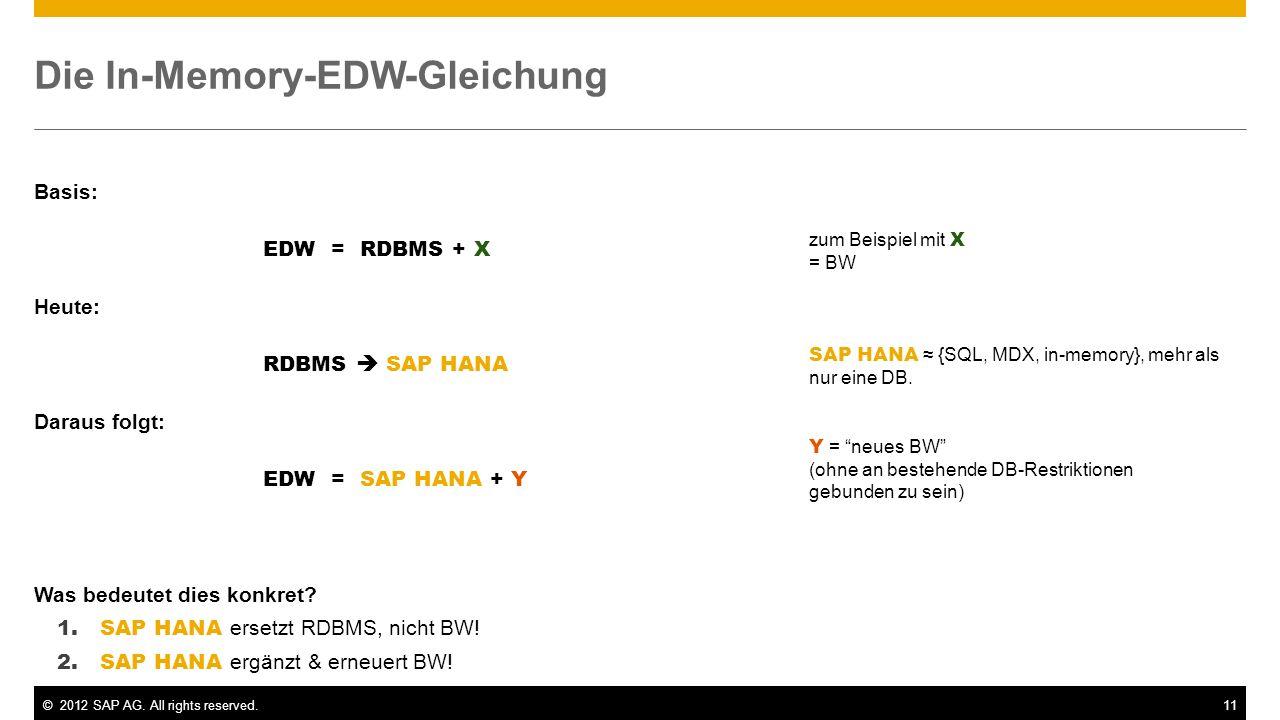 ©2012 SAP AG. All rights reserved.11 Die In-Memory-EDW-Gleichung Basis: EDW = RDBMS + X Heute: RDBMS SAP HANA Daraus folgt: EDW = SAP HANA + Y Was bed