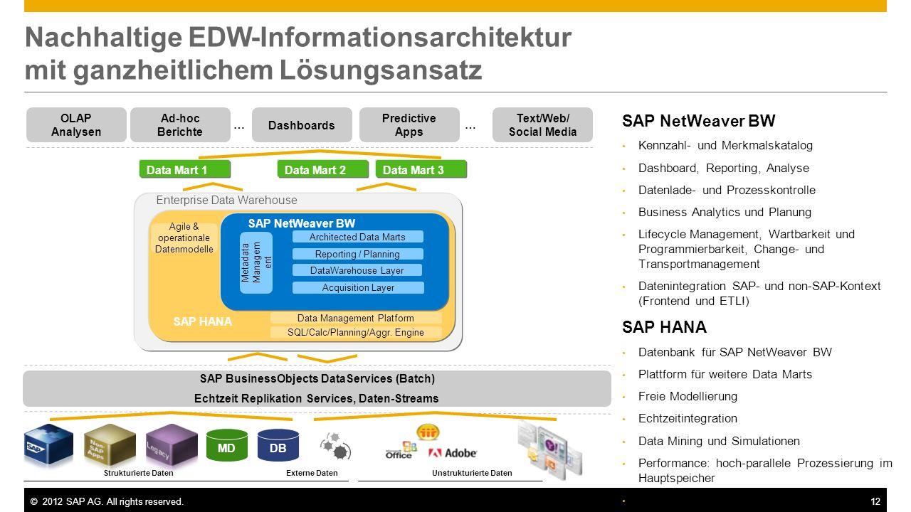 ©2012 SAP AG. All rights reserved.12 Nachhaltige EDW-Informationsarchitektur mit ganzheitlichem Lösungsansatz SAP NetWeaver BW Kennzahl- und Merkmalsk