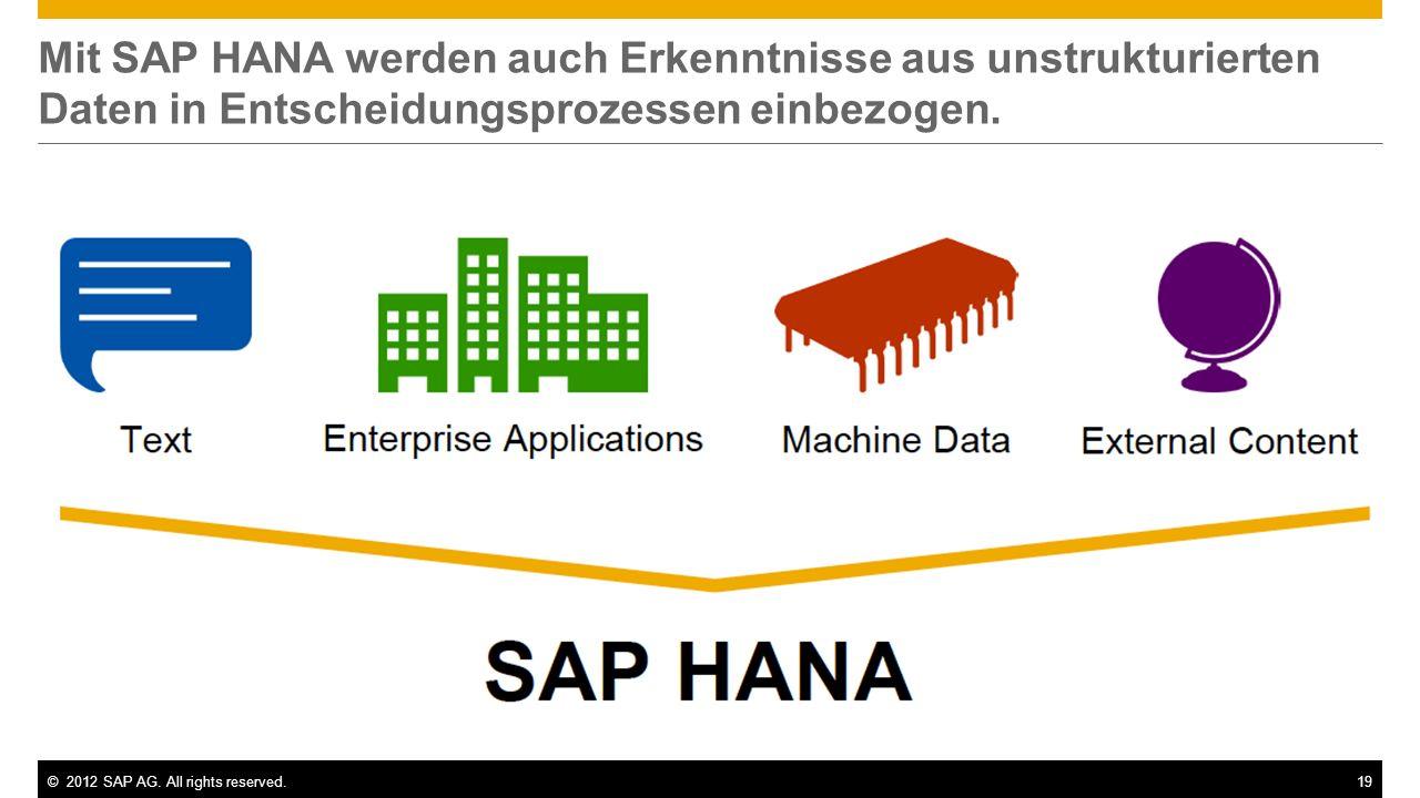 ©2012 SAP AG. All rights reserved.19 Mit SAP HANA werden auch Erkenntnisse aus unstrukturierten Daten in Entscheidungsprozessen einbezogen.