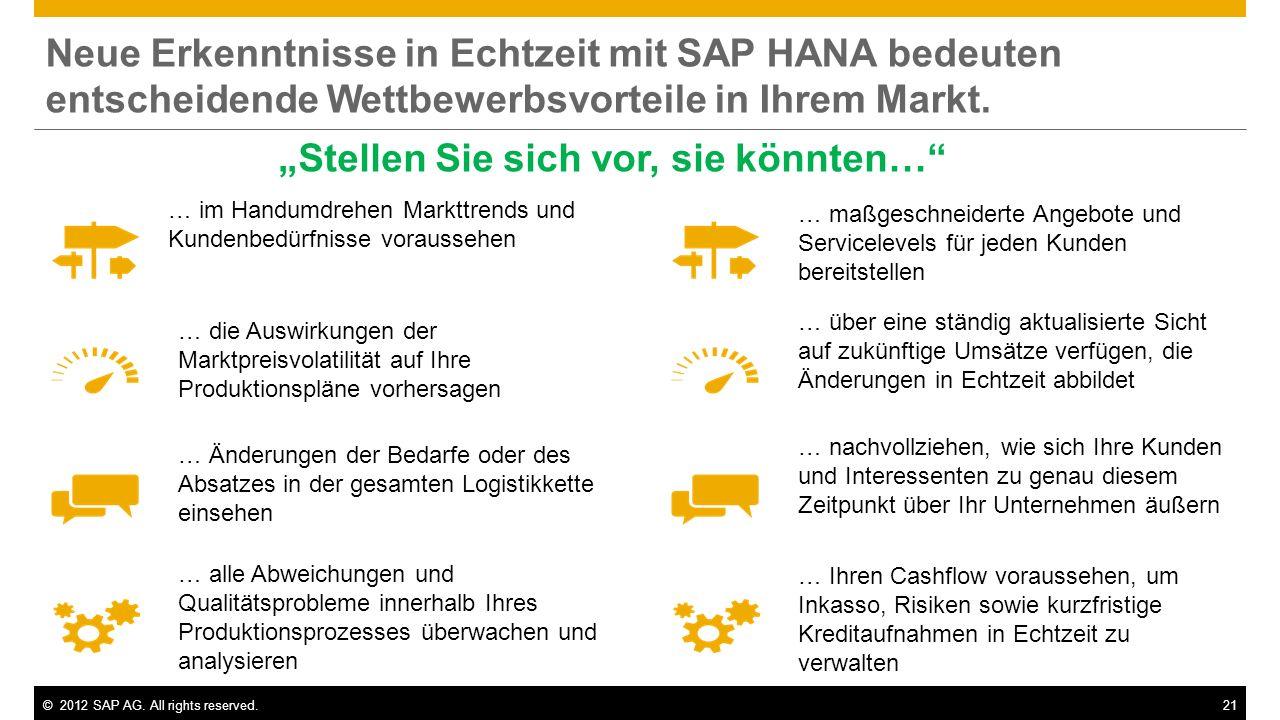 ©2012 SAP AG. All rights reserved.21 … im Handumdrehen Markttrends und Kundenbedürfnisse voraussehen … die Auswirkungen der Marktpreisvolatilität auf