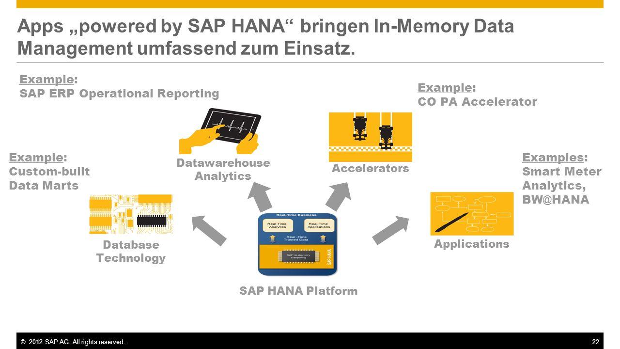 ©2012 SAP AG. All rights reserved.22 Database Technology Datawarehouse Analytics Applications Accelerators SAP HANA Platform Example: Custom-built Dat