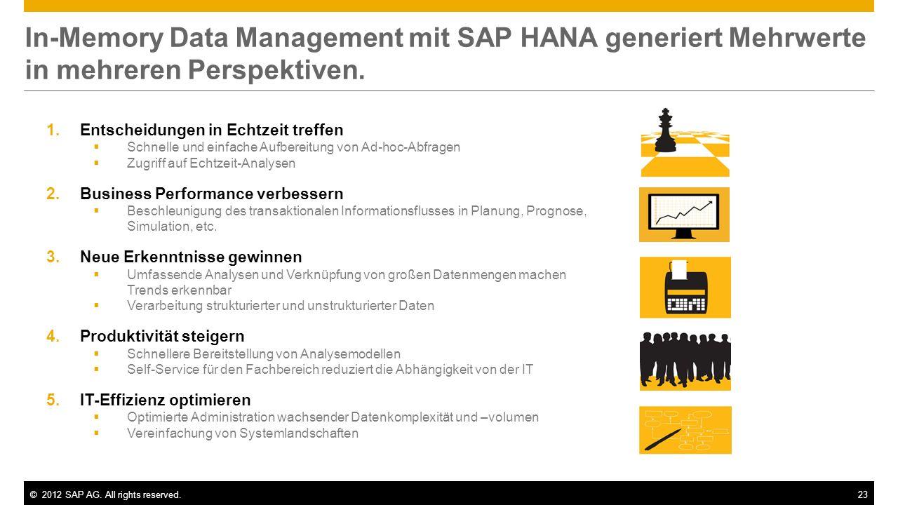 ©2012 SAP AG. All rights reserved.23 In-Memory Data Management mit SAP HANA generiert Mehrwerte in mehreren Perspektiven. 1.Entscheidungen in Echtzeit