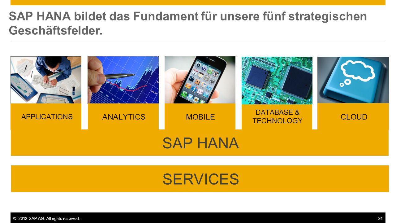 ©2012 SAP AG. All rights reserved.24 APPLICATIONS ANALYTICSMOBILE DATABASE & TECHNOLOGY CLOUD SAP HANA SERVICES SAP HANA bildet das Fundament für unse