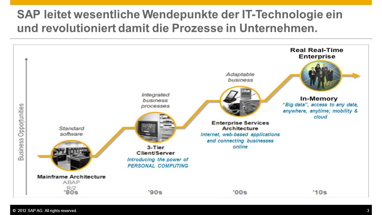 ©2012 SAP AG. All rights reserved.3 SAP leitet wesentliche Wendepunkte der IT-Technologie ein und revolutioniert damit die Prozesse in Unternehmen. In