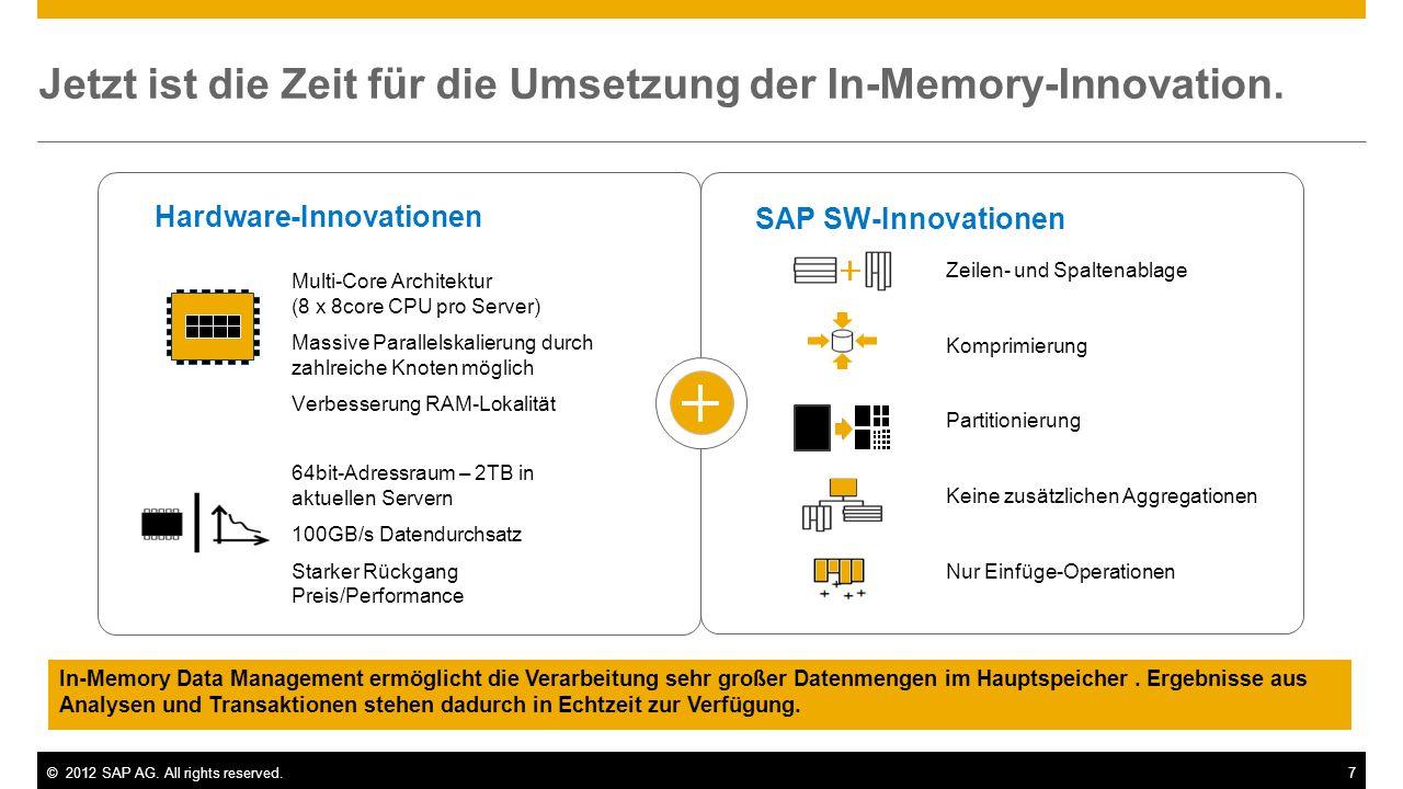©2012 SAP AG. All rights reserved.7 Hardware-Innovationen 64bit-Adressraum – 2TB in aktuellen Servern 100GB/s Datendurchsatz Starker Rückgang Preis/Pe