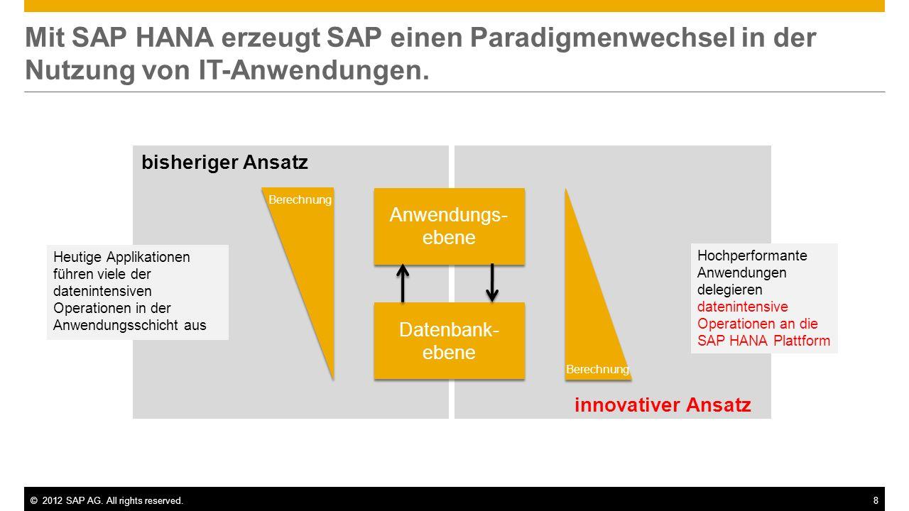 ©2012 SAP AG. All rights reserved.8 Mit SAP HANA erzeugt SAP einen Paradigmenwechsel in der Nutzung von IT-Anwendungen. bisheriger Ansatz innovativer
