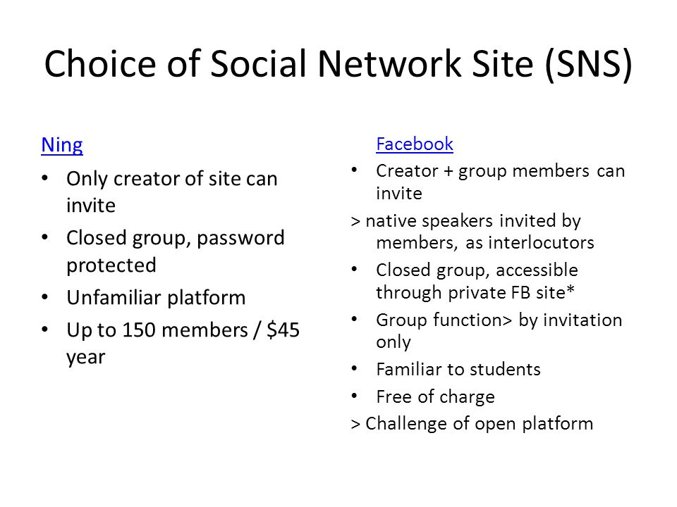 Choice of Social Network Site (SNS) Ning Only creator of site can invite Closed group, password protected Unfamiliar platform Up to 150 members / $45 year Facebook Creator + group members can invite > native speakers invited by members, as interlocutors Closed group, accessible through private FB site* Group function> by invitation only Familiar to students Free of charge > Challenge of open platform