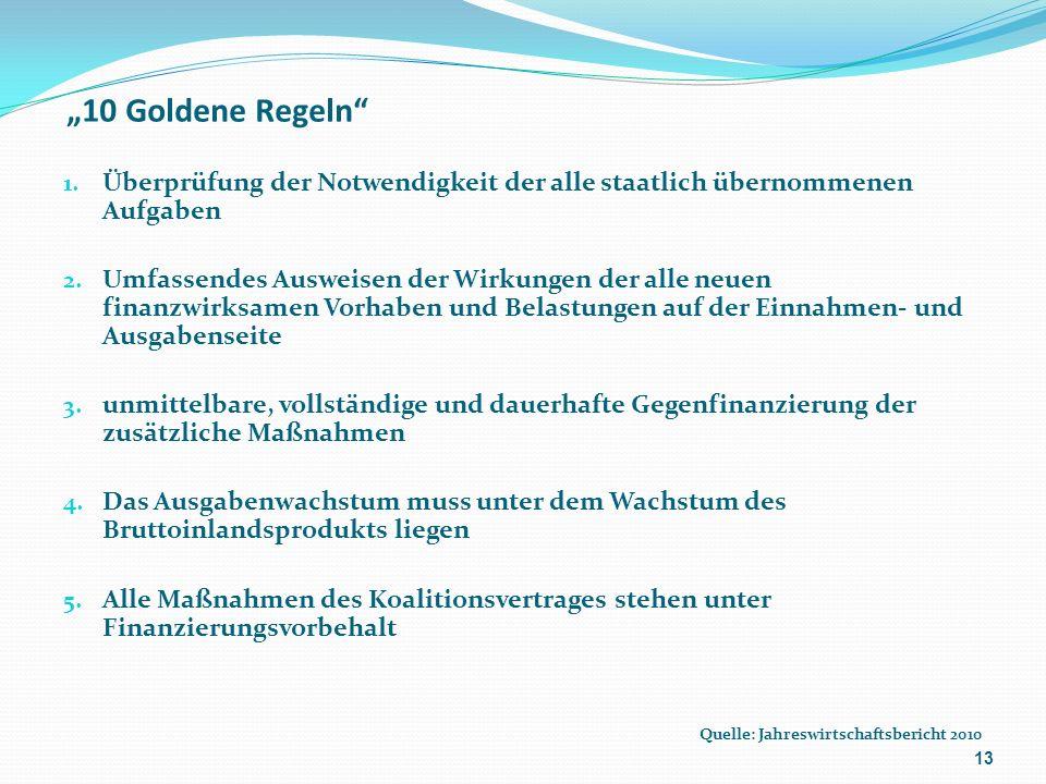 10 Goldene Regeln 1. Überprüfung der Notwendigkeit der alle staatlich übernommenen Aufgaben 2.
