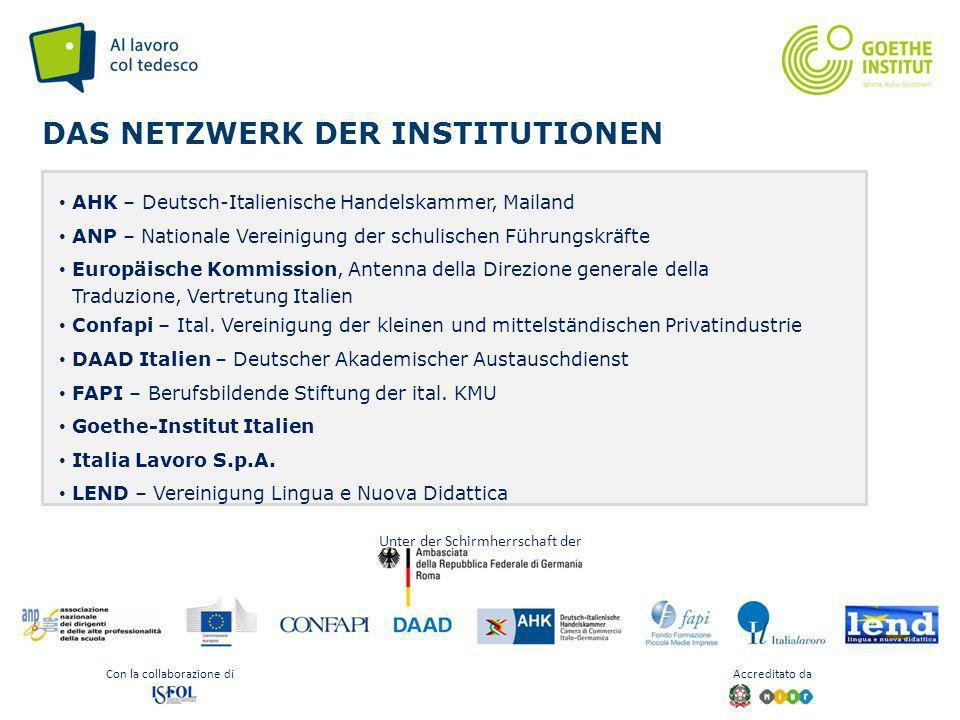 Seite 6 DAS NETZWERK DER INSTITUTIONEN AHK – Deutsch-Italienische Handelskammer, Mailand ANP – Nationale Vereinigung der schulischen Führungskräfte Eu