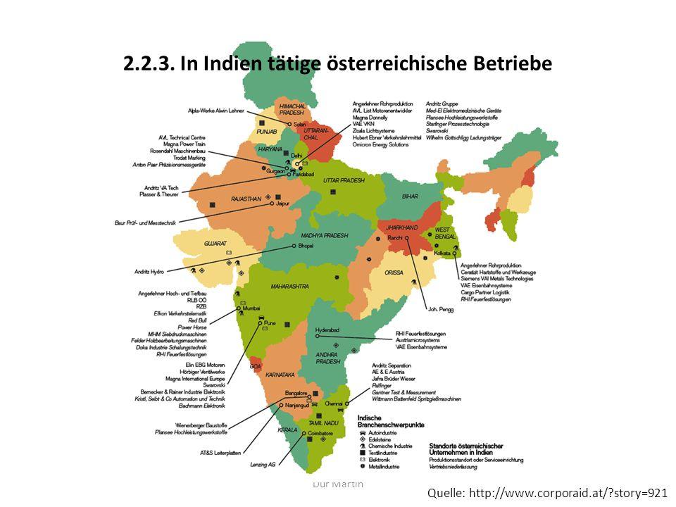 Dür Martin 2.2.3. In Indien tätige österreichische Betriebe Quelle: http://www.corporaid.at/?story=921