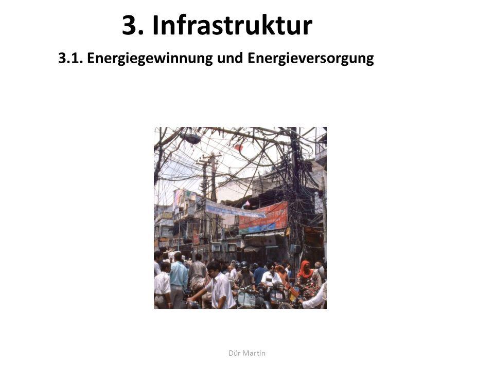 Dür Martin 3. Infrastruktur 3.1. Energiegewinnung und Energieversorgung