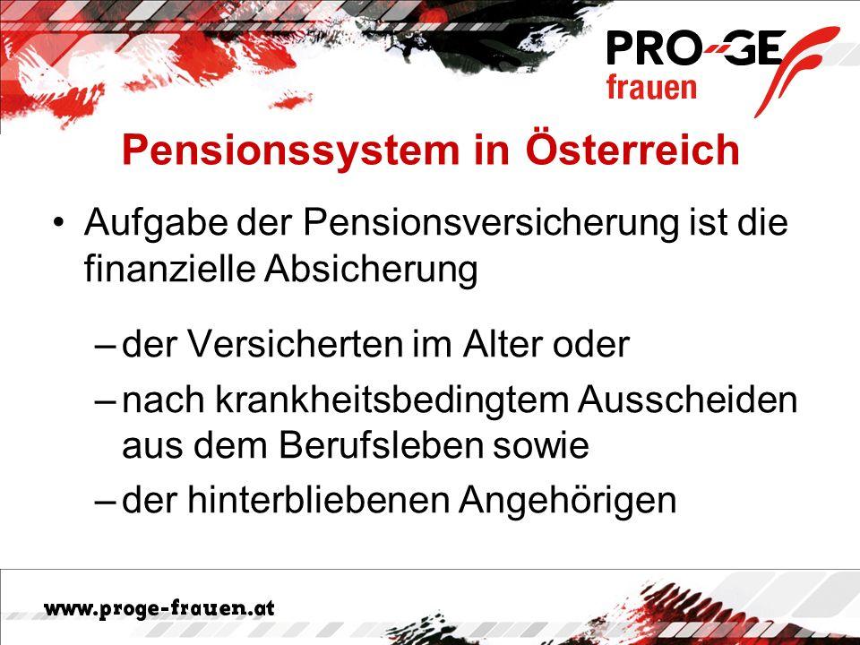 Die Pensionsleistung soll annähernd das durch die Pensionierung wegfallende Erwerbseinkommen ersetzen und somit den Lebensunterhalt der Pensionistin sicherstellen.