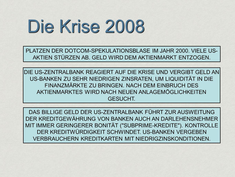 Die Krise 2008 PLATZEN DER DOTCOM-SPEKULATIONSBLASE IM JAHR 2000. VIELE US- AKTIEN STÜRZEN AB. GELD WIRD DEM AKTIENMARKT ENTZOGEN. DIE US-ZENTRALBANK