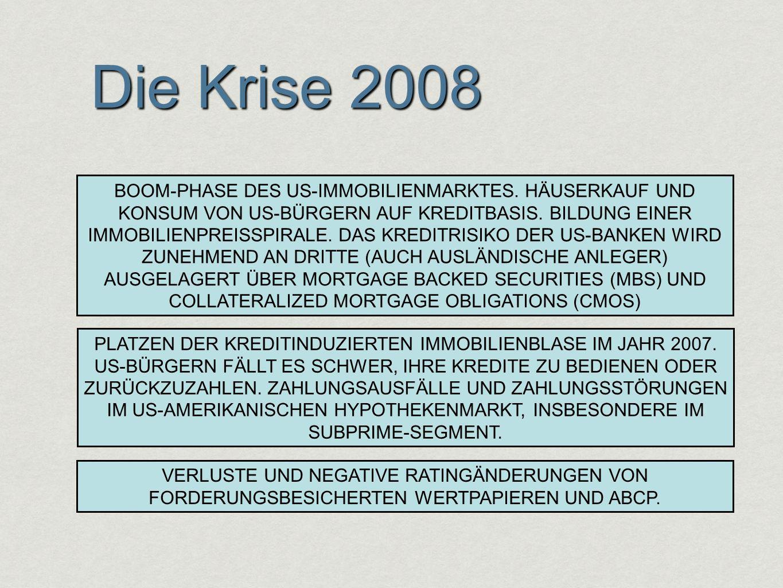 Die Krise 2008 PLATZEN DER KREDITINDUZIERTEN IMMOBILIENBLASE IM JAHR 2007. US-BÜRGERN FÄLLT ES SCHWER, IHRE KREDITE ZU BEDIENEN ODER ZURÜCKZUZAHLEN. Z