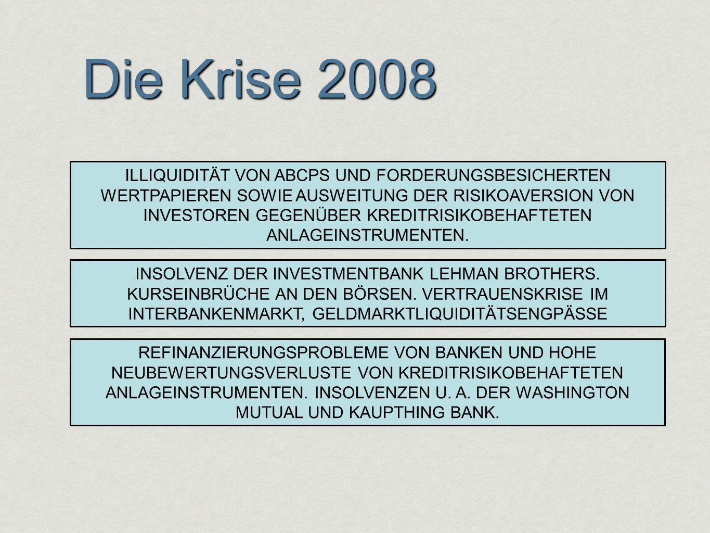 Die Krise 2008 ILLIQUIDITÄT VON ABCPS UND FORDERUNGSBESICHERTEN WERTPAPIEREN SOWIE AUSWEITUNG DER RISIKOAVERSION VON INVESTOREN GEGENÜBER KREDITRISIKO