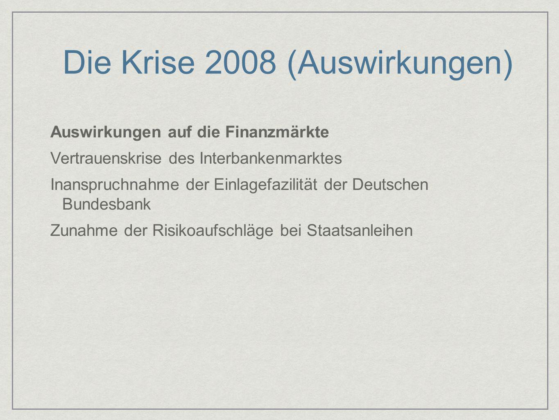 Auswirkungen auf die Finanzmärkte Vertrauenskrise des Interbankenmarktes Inanspruchnahme der Einlagefazilität der Deutschen Bundesbank Zunahme der Ris