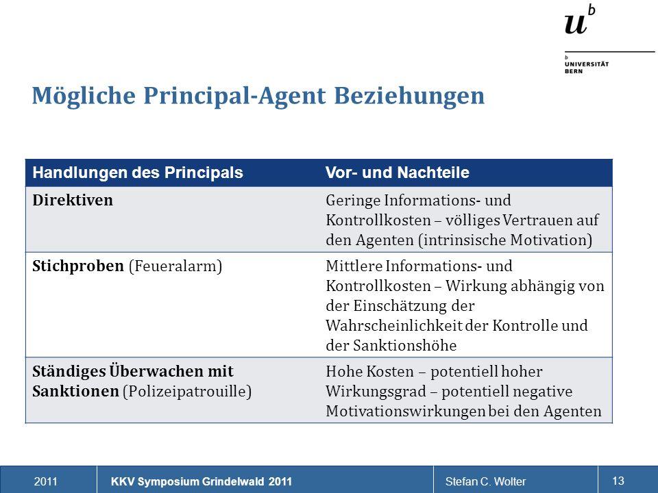 2011Stefan C. Wolter 13 Mögliche Principal-Agent Beziehungen KKV Symposium Grindelwald 2011 Handlungen des PrincipalsVor- und Nachteile DirektivenGeri