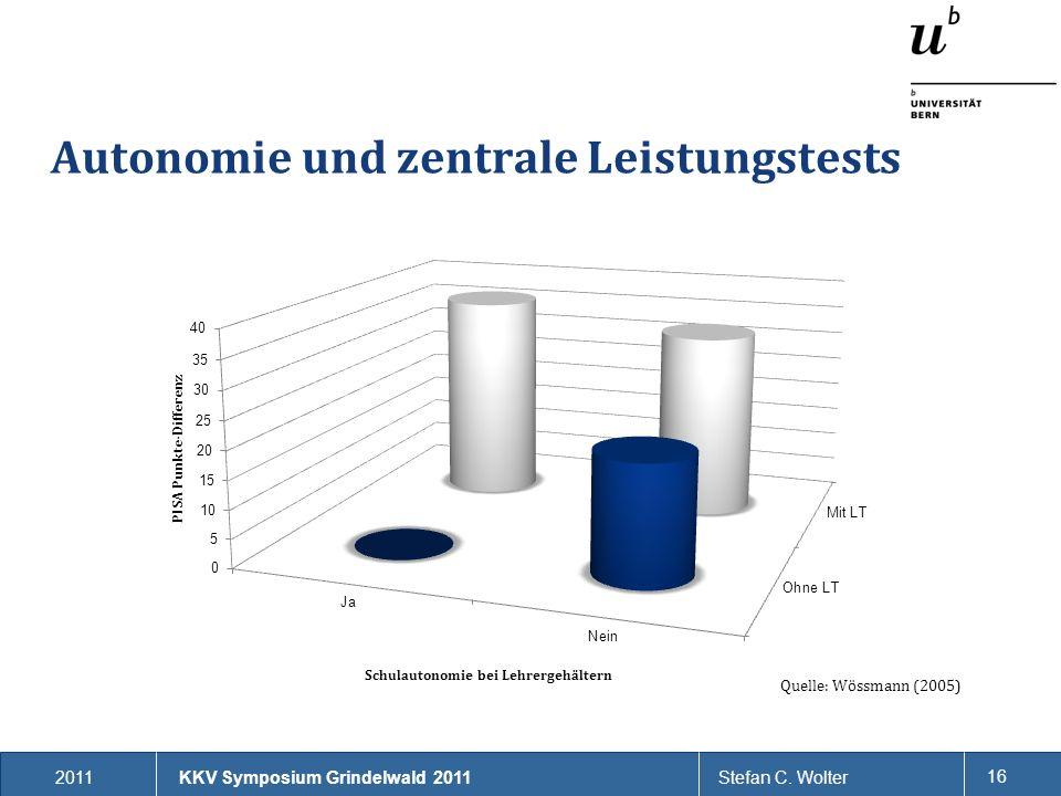 2011Stefan C. Wolter 16 Autonomie und zentrale Leistungstests KKV Symposium Grindelwald 2011