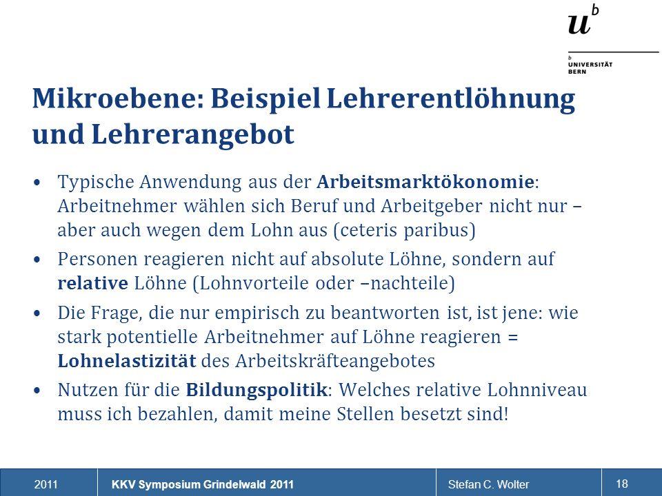 2011Stefan C. Wolter 18 Mikroebene: Beispiel Lehrerentlöhnung und Lehrerangebot KKV Symposium Grindelwald 2011 Typische Anwendung aus der Arbeitsmarkt