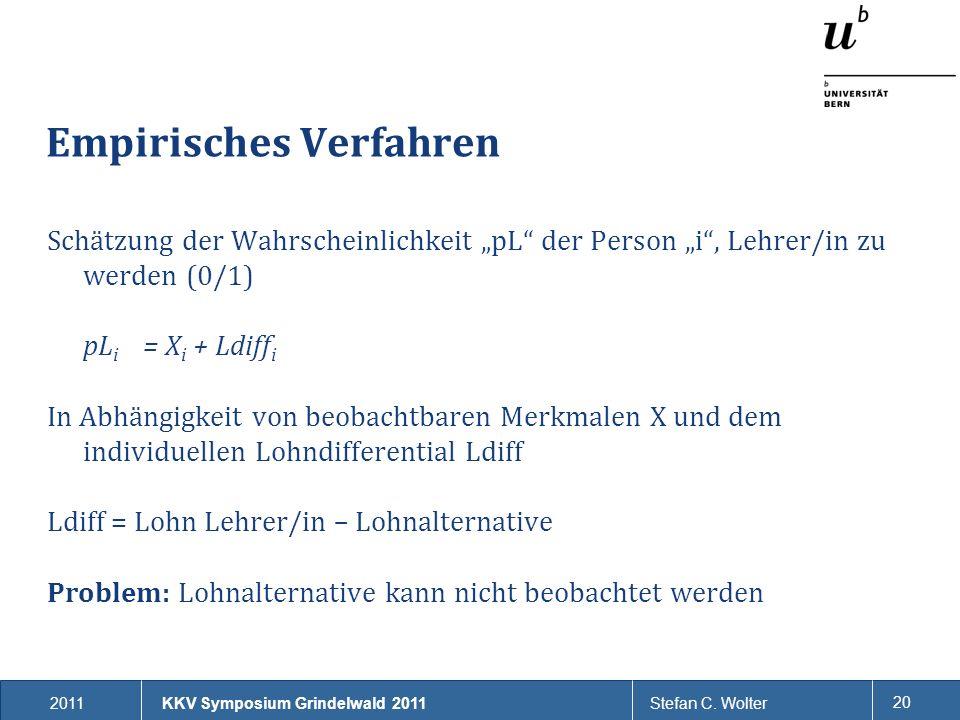 2011Stefan C. Wolter 20 Empirisches Verfahren KKV Symposium Grindelwald 2011 Schätzung der Wahrscheinlichkeit pL der Person i, Lehrer/in zu werden (0/